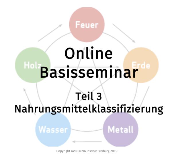 Nahrungsmittelklassifikation (Online-Basisseminar)